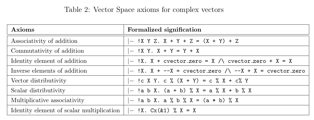a hol light library for vectors of complex numbers rh hvg ece concordia ca all vector download all vector download free