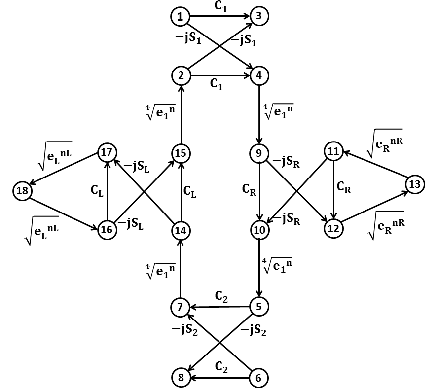 Formal Analysis of Engineering Systems Based on Signal-Flow