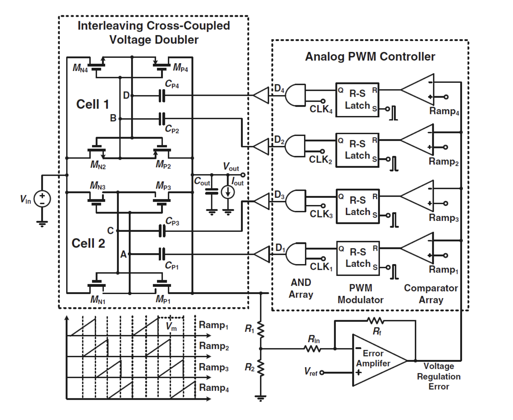 Z Transform Discrete Voltage Regulator Linear Regulators Switch Mode Power Converters And Switched Capacitor In This Paper We Aim At Formal Modeling Analysis Of